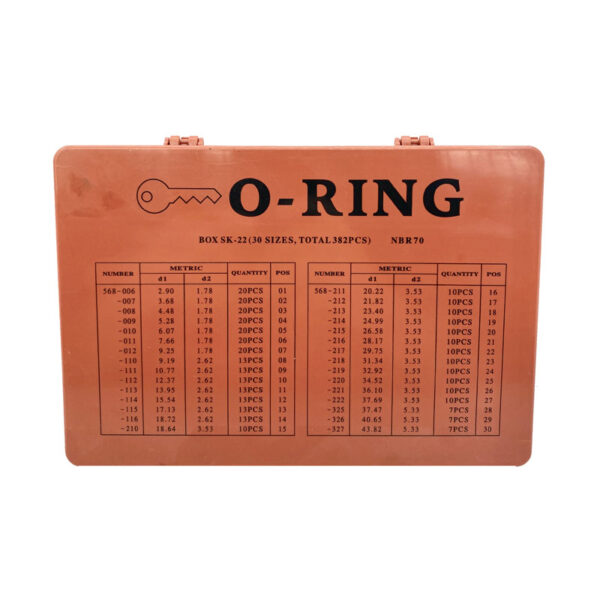Κασετίνα Ο-ring Ίντσας